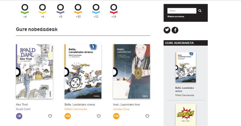 Algunos de los libros del catálogo de Begiko.
